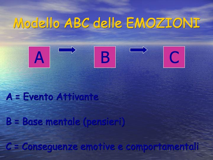 http://www.cslogos.it/uploads/images/gestione%20emozioni1/Diapositiva6.jpg